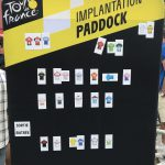 Paddock-Plan